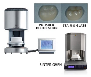 Crystallisation, characterisation and glaze ovens